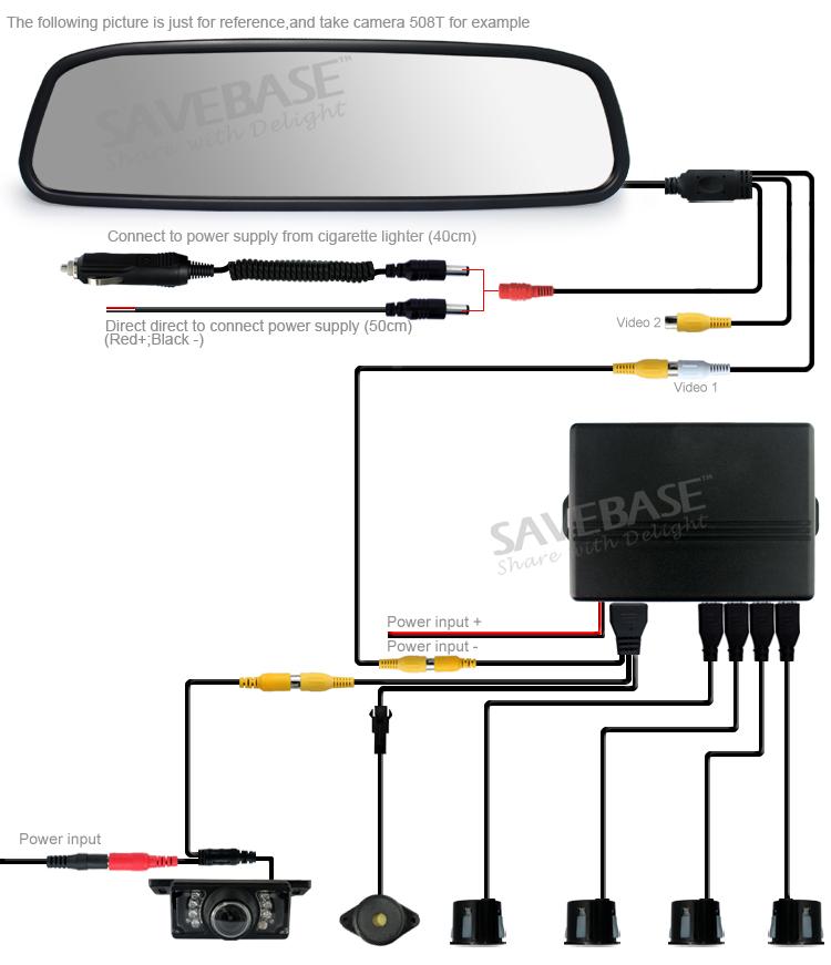 Exelent sony backup camera wiring diagram gift schematic diagram similiar sony backup camera wiring diagram keywords swarovskicordoba Gallery